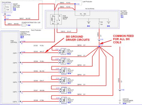 ford fusion   fuse coil  plug fuse