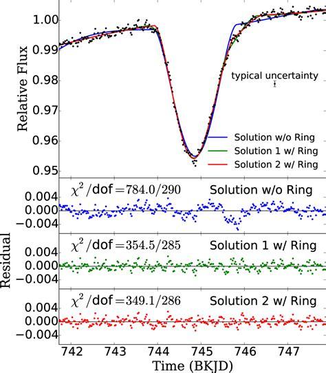 visio error 128 ring disc arc segment a guide to rainbows tasmanian