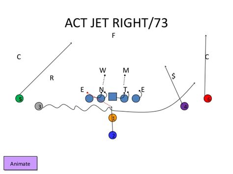 pistol offense playbook
