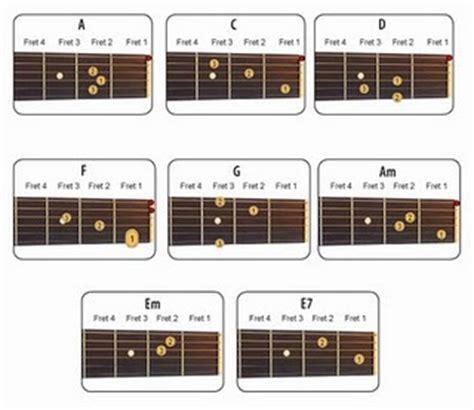 cara bermain chord gitar untuk pemula teknik dasar cara bermain gitar blog belajar gitar