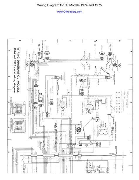 jeep wrangler radio wiring diagram wiring diagram