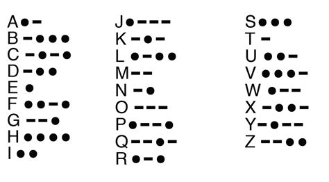 how to learn morse code school of survival