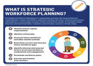 workforce plan template exle mercer
