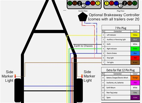 7 pin trailer ke wiring diagram for 7 pronge trailer