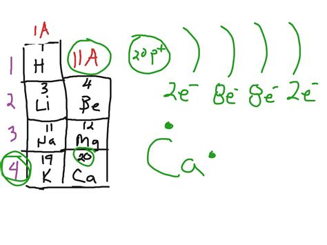 showme lewis dot diagram for ccl4 lewis dot diagram wiring diagrams wiring diagram