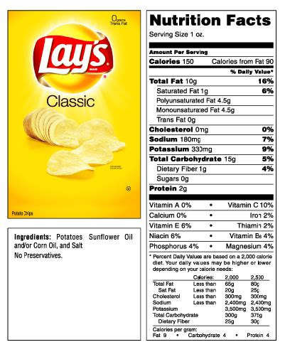 lay s potato chips healthy rocks