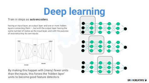 neural networks and learning neural networks and learning learning explained to your machine learning books insights daily current affairs 18 december 2017 insights