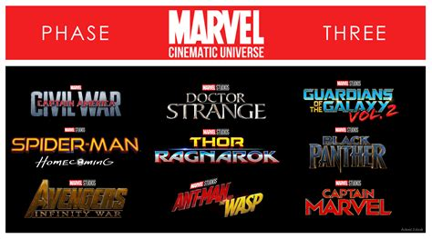film marvel phase 3 marvel cinematic universe phase three marvelstudios