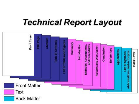 jade front matter layout technical report writing ppt download