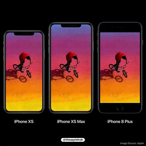 apple hub on quot size comparison between the iphone xs iphone xs max and iphone 8 plus