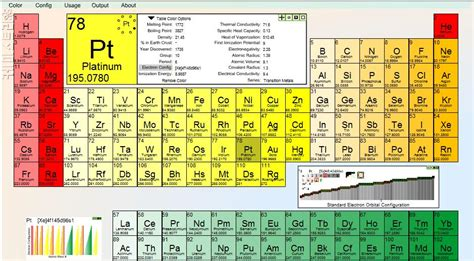 Am Periodic Table by Am On The Periodic Table T Trimpe Periodic Table Basics