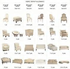 how much fabric to cover chair this chart shows you how much fabric you need to