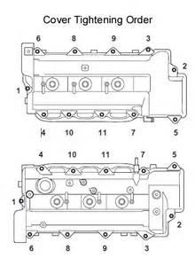 2002 kia optima ignition coil wiring diag optima free printable wiring diagrams