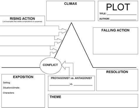 the outsiders plot diagram diagram the outsiders plot diagram falling of