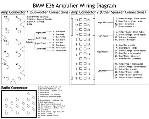 bmw e60 radio wiring diagram style by modernstork