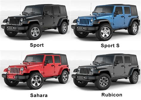types of jeeps 2016 all types of jeeps best car models 2019 2020