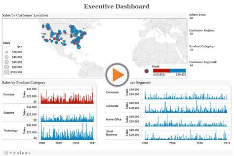 tableau tutorial for dashboard business dashboards