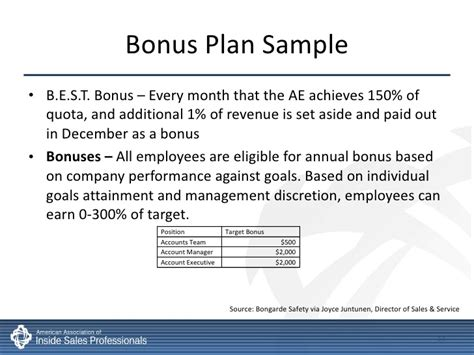 Inside Sales Compensation Incentives Best Practices Performance Based Bonus Plan Template