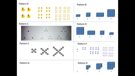 pattern matching functions visual exponential patterns derivatives investing blog