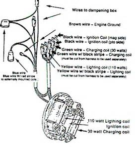 rotax points ignition wiring diagram bosch points ignition engines wiring diagrams for rotax