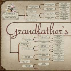 ancestry book templates family tree by zakoberin 12 other ideas to discover on