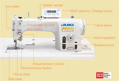 swing machine parts different parts of a sewing machine with pictures