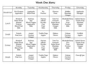 cacfp menu template pin cacfp weekly menu planning doc on