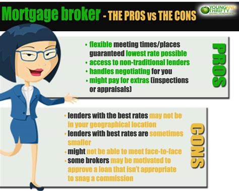 Can I Become A Loan Officer With Mba by Big Bank Or Mortgage Broker Who To Choose
