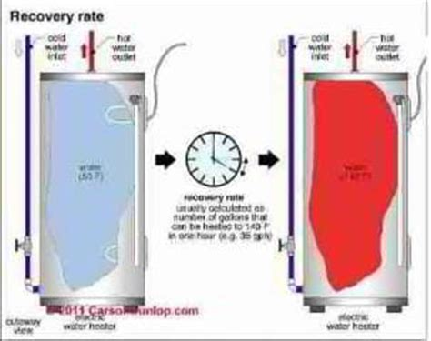 Plumbing Manufacturers List by Water Heater Manufacturers Lists Of Water Heater Brands