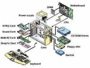 diagram of computer hardware computer parts diagram lidiaa96