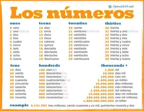 free printable spanish numbers 1 100 free worksheets 187 numbers in words 1 to 100 free math
