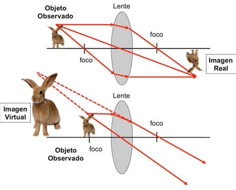 imagenes reales en fisica ojos para lo infinitesimal ii la doma de la luz principia