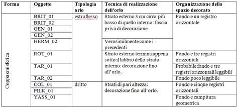 latex tutorial tabular table with tabularx and multirow tex latex stack exchange