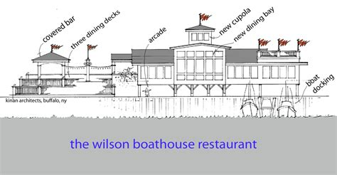 wilson boat house coupons wilson boat house coupons wilson harbor m kinan architect