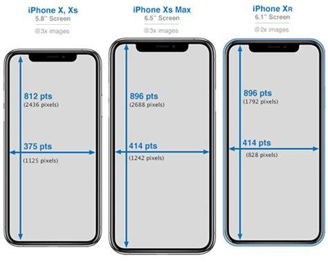 iphone development 101