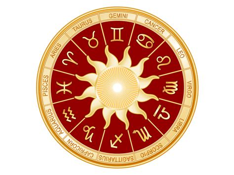 Or Zodiac Western Astrology And The Constellation Signs Astronlogia