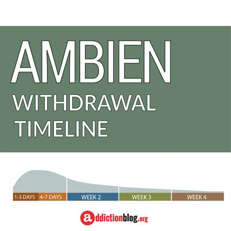 Ambien Detox by What Does Ambien Withdrawal Feel Like