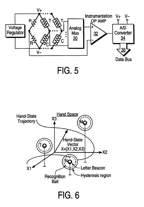 point pattern matching algorithm for recognition of 36 asl gestures patent us6701296 strain sensing goniometers systems