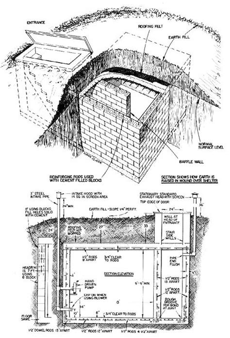 bomb shelter plans bomb shelters were common sights growing up in los angeles