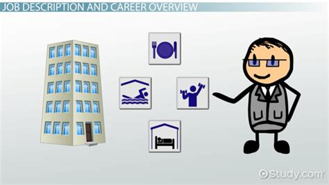 hotel sales hotel sales manager job description requirements and