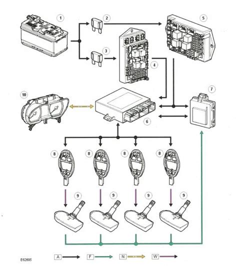 tire pressure monitoring 2008 toyota solara transmission control 2011 jaguar fuse box diagram jaguar auto wiring diagram