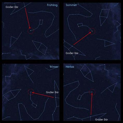 kleiner und großer wagen polarstern astrokramkiste