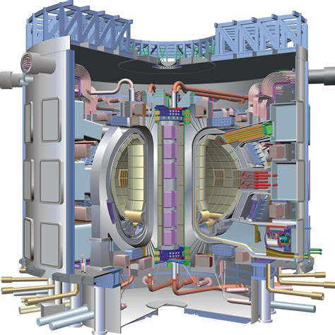 re ac tor the iter project iter belgium