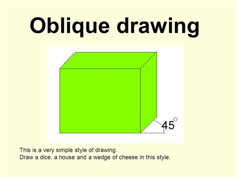 What Is A Oblique Drawing