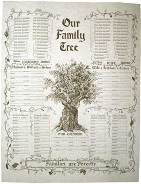 beautiful family family tree chart and genealogy on pinterest