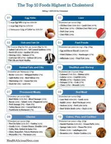 top 10 foods highest in cholesterol