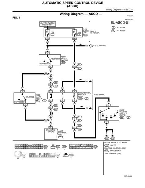 cigarette lighter fan autozone wiring schematic 2004 gmc cigarette get free image about