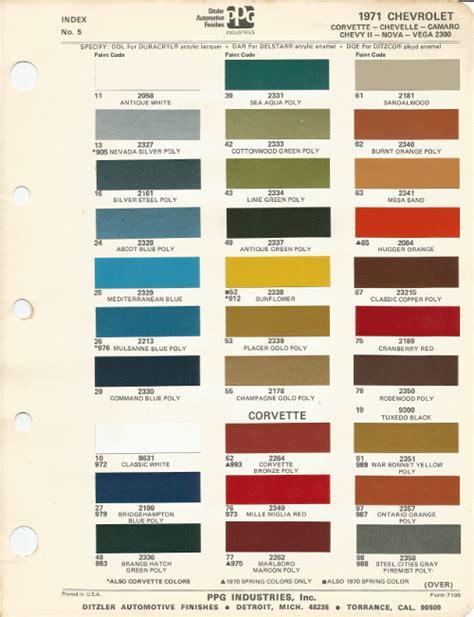 1971 chevrolet corvette steel cities gray poly code 988 car paint color kit