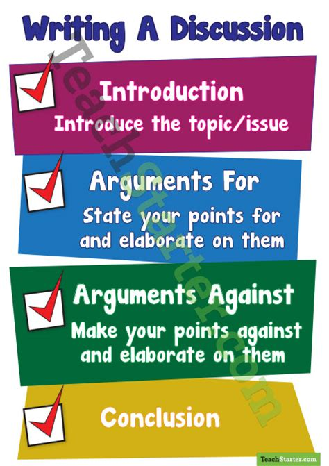 Writing Essays Discuss by Writing A Discussion Poster