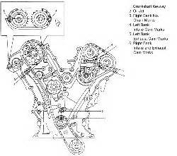 Suzuki Xl7 Timing Chain Replacement Repair Guides Engine Mechanical Components Timing